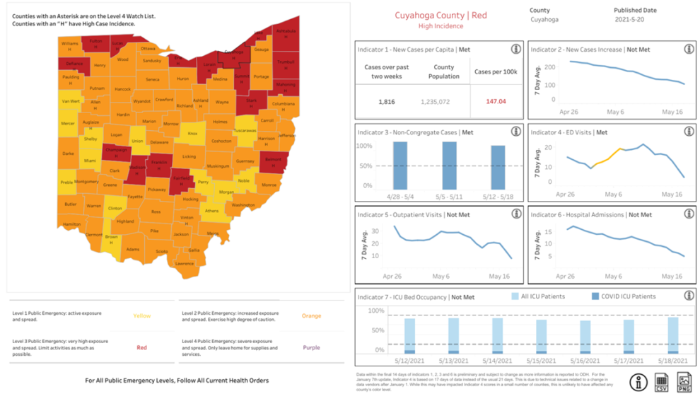COVID-19 community spread remains a threat across Northeast Ohio, despite declining case numbers